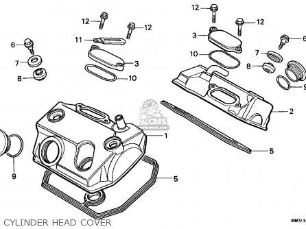 Honda Xl600v Transalp 1994 R France Parts Lists And Schematics
