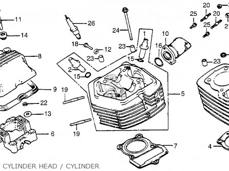 Honda XR100 1984 (E) USA parts lists and schematics on