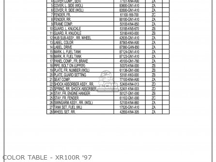 Honda Xr100r 1993 p Usa Color Table - Xr100r 97