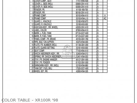 Honda Xr100r 1993 p Usa Color Table - Xr100r 98