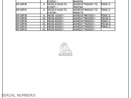 Honda Xr100r 1993 p Usa Serial Numbers