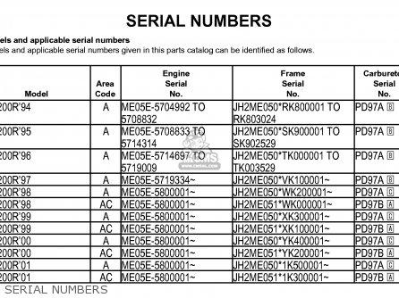 Mercury outboard motor serial number lookup jpg 446x334 Mariner outboard serial number chart