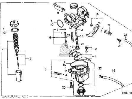Honda XR200R 1996 (T) AUSTRALIA parts lists and schematics