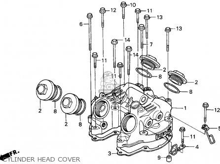 Engine Valve Cover Gasket Location