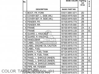 Honda XR650L 2005 (5) USA parts lists and schematics on