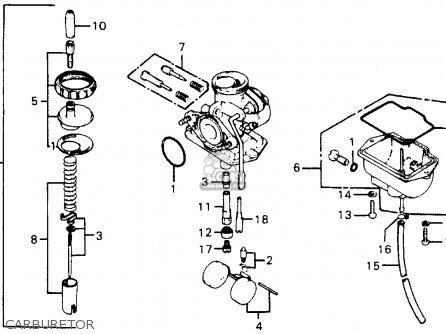 Honda Xr200 History