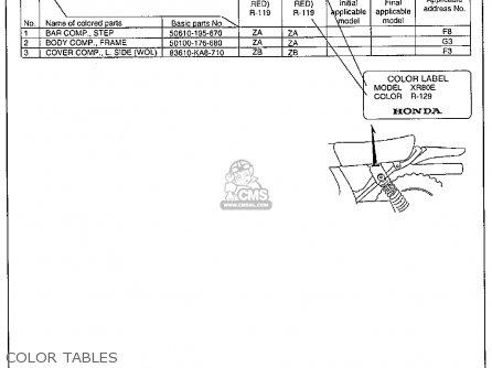 Honda Xr100 1984 Usa Transmission