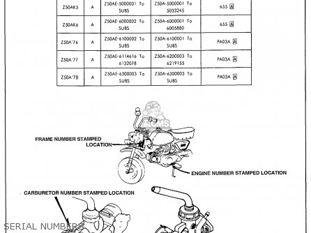 honda nq50 wiring diagram with 1982 Honda Z50 Wiring Diagram on 50cc Moped Carburetor Diagram in addition Honda Trx250 Fourtrax 1987 Canada Parts Lists besides Honda Nq50 Wiring Diagram further Partslist likewise Honda Trx250 Fourtrax 1987 Canada Parts Lists.