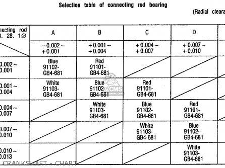 Honda Z50r 1991 m Usa Crankshaft - Chart
