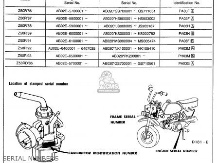 Honda Z50r 1991 m Usa Serial Numbers