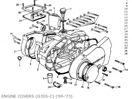 Kawasaki 1971 G3ss-a Engine Covers g3ss-c 69-73