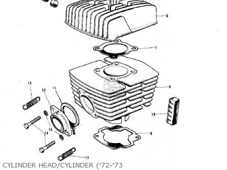 Kawasaki 1974 G5-b Cylinder Head cylinder 72-73