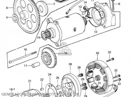 Kawasaki 1978 Kz1000-a2 Kz1000 Generator starter Motor starter