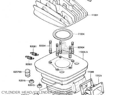 Triumph Schaltplan Dual Carbs in addition 1980 Kawasaki Kz750 Wiring eL3A9crIaKQgM52xjRn1P 4facTBGtM0Hl o7za47ZI furthermore 1982 Kz750 Wiring Diagrams likewise Wiring Diagram As Well Kawasaki Kz750 In in addition 1976 Kawasaki Ke100 Wiring Diagram. on kawasaki kz750 twin wiring diagram