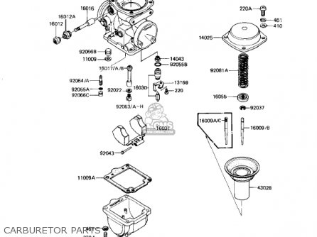 Kawasaki 1982 Kz1100-d1 Spectre Carburetor Parts