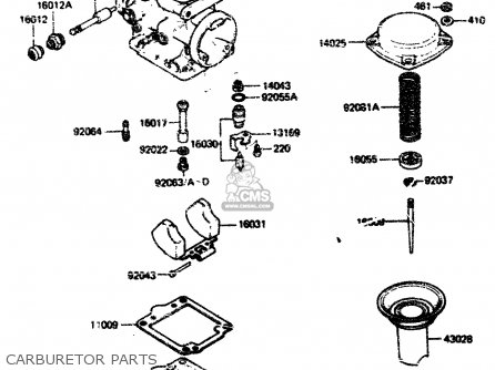 Kawasaki 1984 A2  Zx750 Carburetor Parts