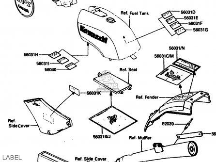 Kawasaki 1984 A2  Zx750 Label