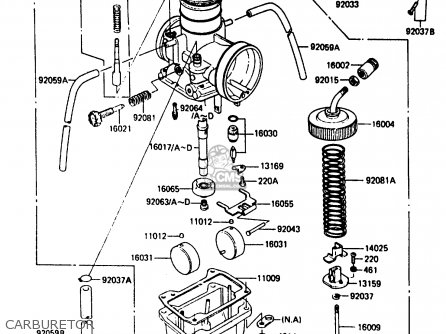 Kawasaki Kdx200 Wiring Diagram Kawasaki Carburetor Diagram