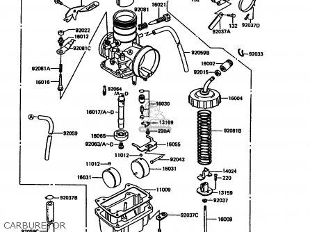 Kawasaki    1986    C1  Kdx200 parts list partsmanual partsfiche