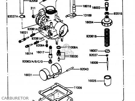 Kawasaki 1987 C5  Ar80 Carburetor