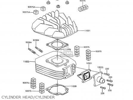 Kawasaki 1988 C6  Ar80 Cylinder Head cylinder