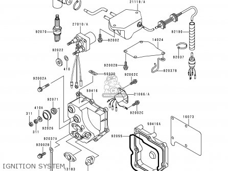 Kawasaki 1994 A9  Jf650 north America Ignition System
