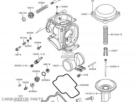 Kawasaki 1995 E3  Zx600 Carburetor Parts