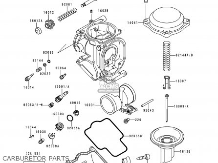 Kawasaki 1995 E3  Zx600 north America Carburetor Parts