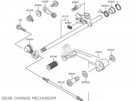 Kawasaki 1995 E3  Zx600 north America Gear Change Mechanism