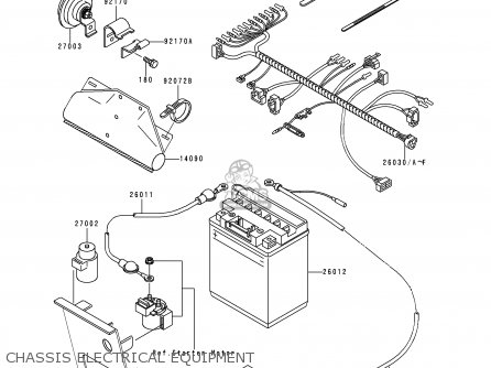 Kawasaki 1999 A12  Klf220 Chassis Electrical Equipment