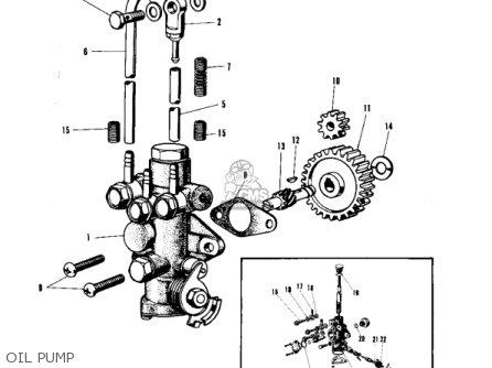 Kawasaki A7 AVENGER 1967 USA parts lists and schematics on