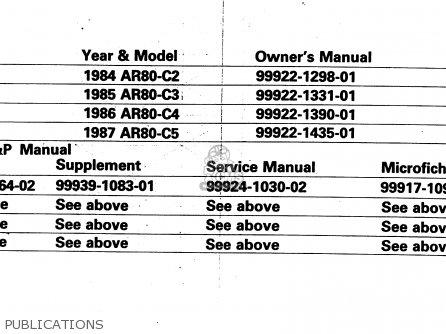 Kawasaki Ar80c5 1987   Mph Publications