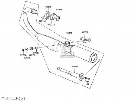 Kawasaki Ar80c8 1990 United Kingdom Parts Lists And Schematics