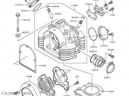 Wiring Diagram Kawasaki Estrella 250 Kawasaki Ignition System