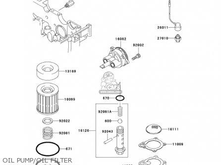 Kawasaki Ex250-f15 Ninja250r 2001 Usa California Oil Pump oil Filter