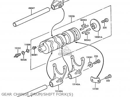 Kawasaki Ex305b6 Gpz305 1988 Europe Fg Belt Drive Parts Lists And
