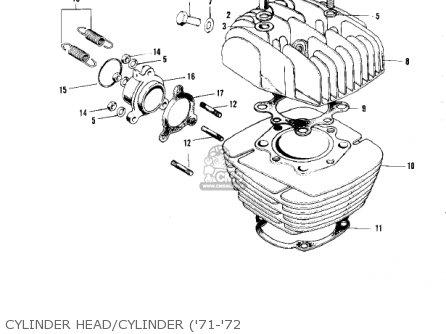 Kawasaki F8 BISON 1971 USA parts lists and schematics on