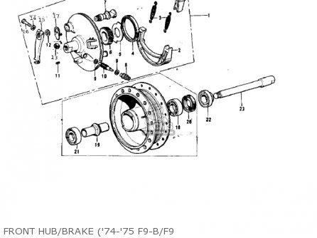 Kawasaki F9 Wiring Diagram