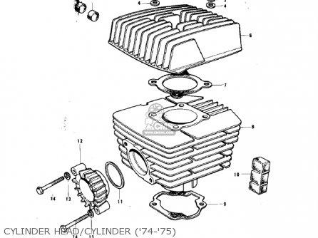 Kawasaki G3ssa 1971 Usa Canada Cylinder Head cylinder 74-75