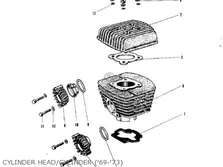 Kawasaki G3ssa 1971   Mph Kph Cylinder Head cylinder 69-73
