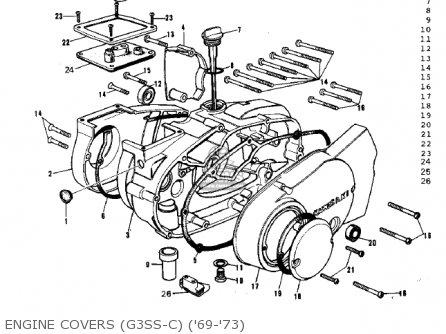 Kawasaki G3ssa 1971   Mph Kph Engine Covers g3ss-c 69-73