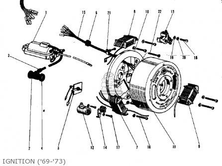 Kawasaki G3ssa 1971   Mph Kph Ignition 69-73