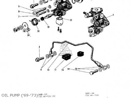 Kawasaki G3ssa 1971   Mph Kph Oil Pump 69-73