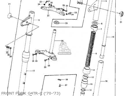 kawasaki g4tr wiring diagram wiring diagram kawasaki 100cc 1975 kawasaki g4tr wiring diagram 6 13 asyaunited de \\u2022kawasaki g4tr diagram 14 8 malawi24