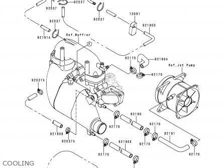 Kawasaki 900 Jet Ski Parts. Kawasaki. Find Image About Wiring ...: 1998 Kawasaki Stx 750 Wiring Diagram at e-platina.org