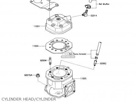 Jet Pump Jet Pump Operation
