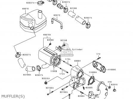 Kawasaki Js550 C2 Jetski550sx 1992 Usa Canada Parts Lists And Schematics