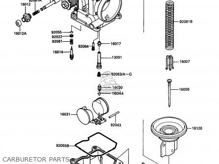 Kawasaki Kaf450-b1 Mule1000 1988 Usa Carburetor Parts