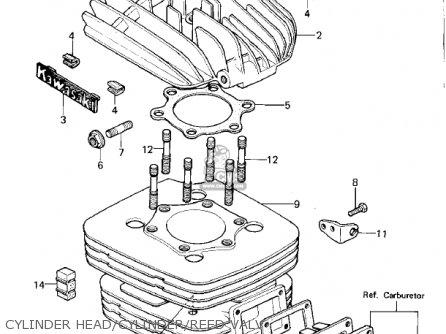 Kawasaki Kdx420-b1 Kdx420 1981 United Kingdom Usa California Export Cylinder Head cylinder reed Valv