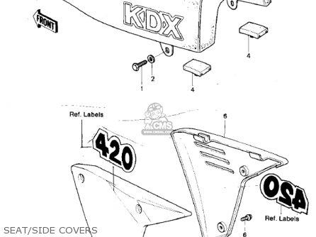 Kawasaki Kdx420-b1 Kdx420 1981 United Kingdom Usa California Export Seat side Covers